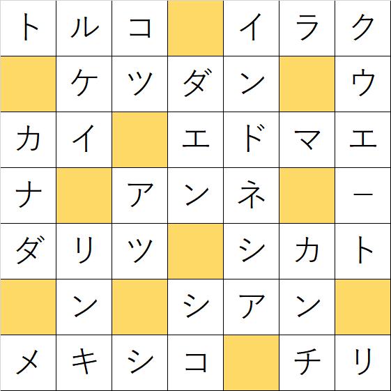 クロスワードde懸賞「No.264 国名難読漢字クロス」の答え