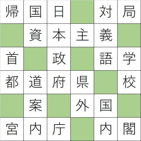 クロスワードde懸賞「No.K84 日本の行政機関クロス」の答え
